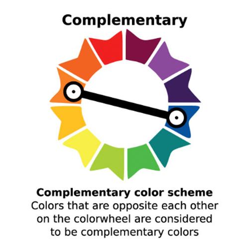 การจับคู่สี อลูมิเนียมคอมโพสิตเบบ Complementary