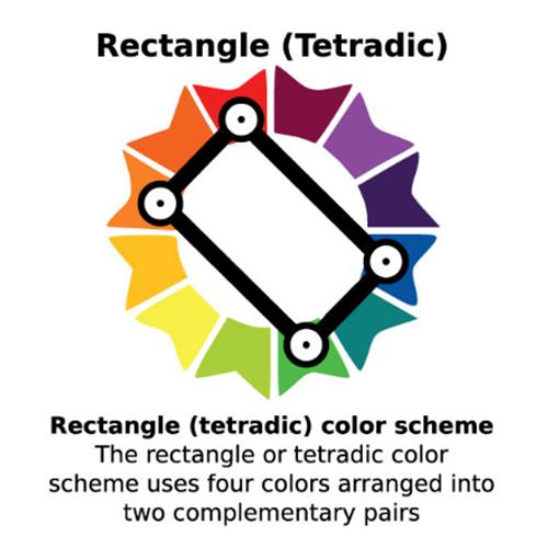 การจับคู่สี อลูมิเนียมคอมโพสิต แบบ Rectangle