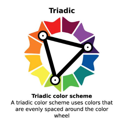 การจับคู่สี อลูมิเนียมคอมโพสิต แบบ Triadic